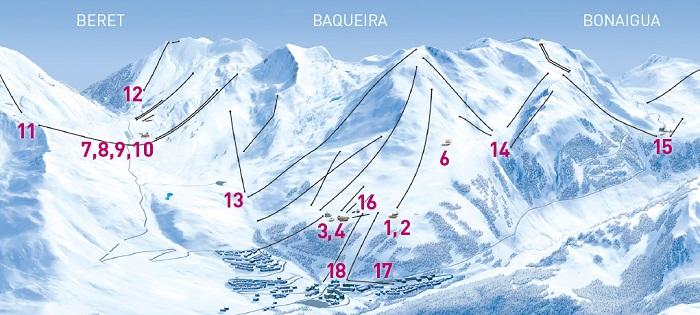 Mapa Restaurantes en Baqueira Beret