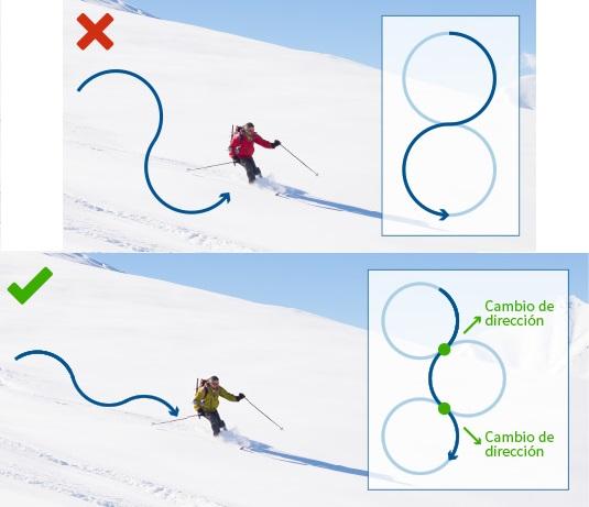 cómo esquiar en primavera